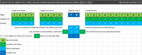 hipoteca calculo digito control banco: