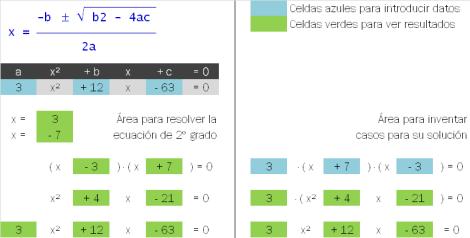 Resolver ecuaciones de segundo grado; Dos vídeos de Leyendas de ...